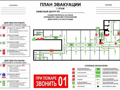Разработка планов эвакуации при пожаре