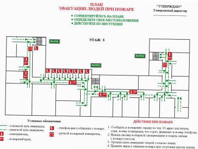 оперативный план по пожаротушению